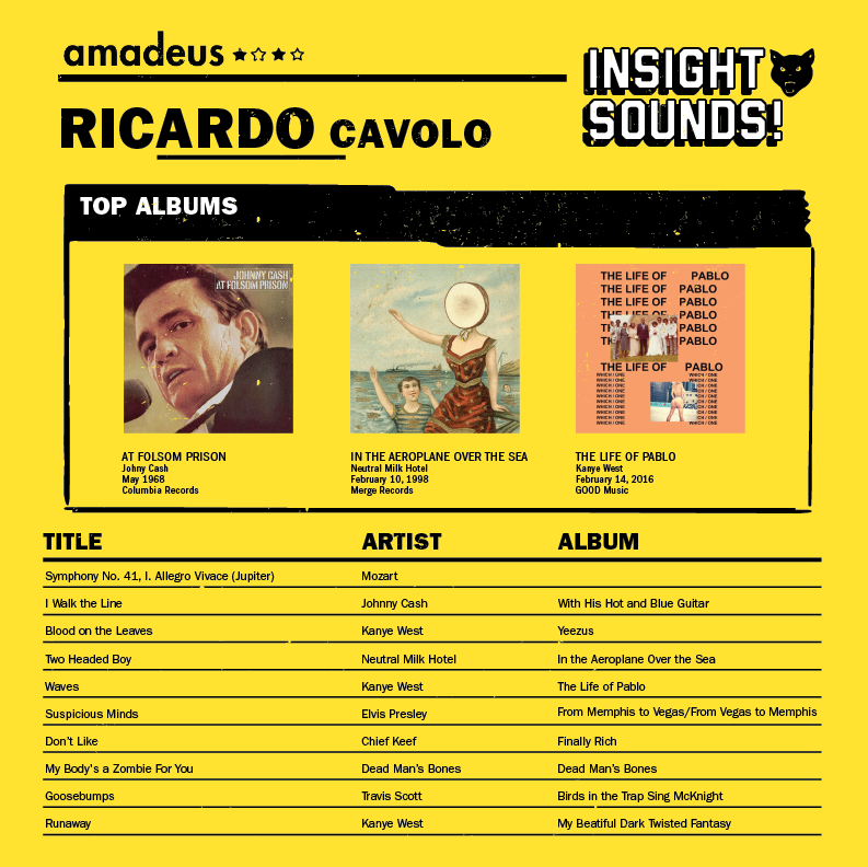insightsounds_amadeus_ricardo_cavolo