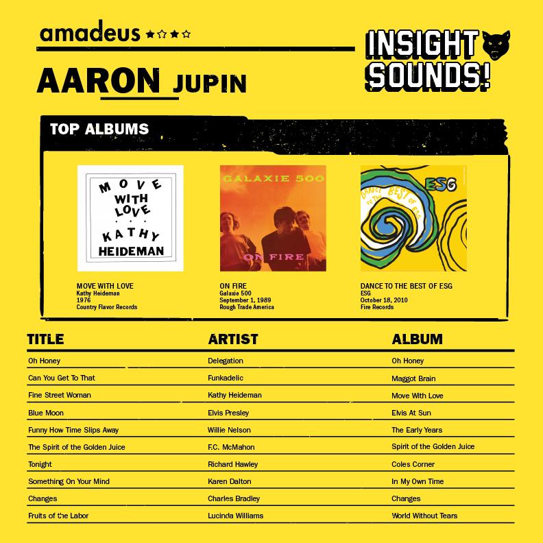 insightsounds_amadeus_aaronjupin