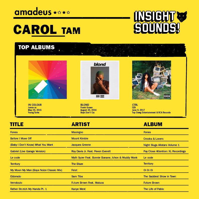 insightsounds_amadeus_caroltam