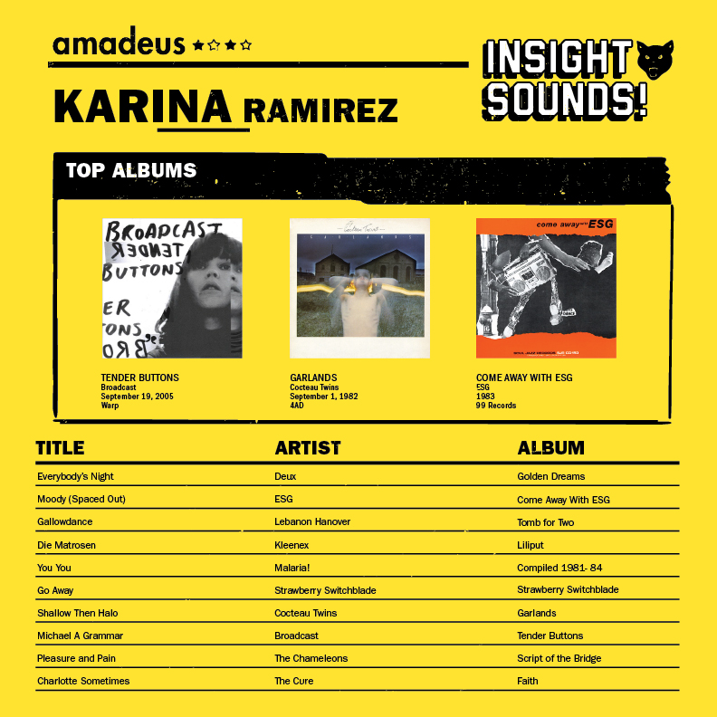 A square graphic with a list of songs and records chosen by Karina Ramirez.