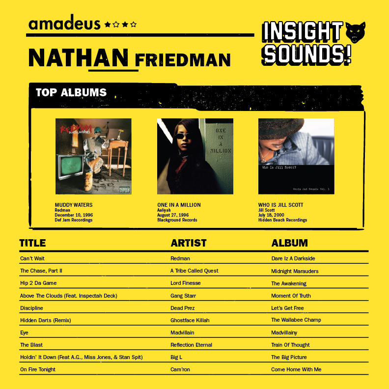 yellow sqaure image with playlist of nathan friedman.
