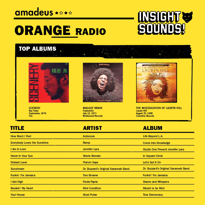 insight_sounds_amadeus_orange_radio