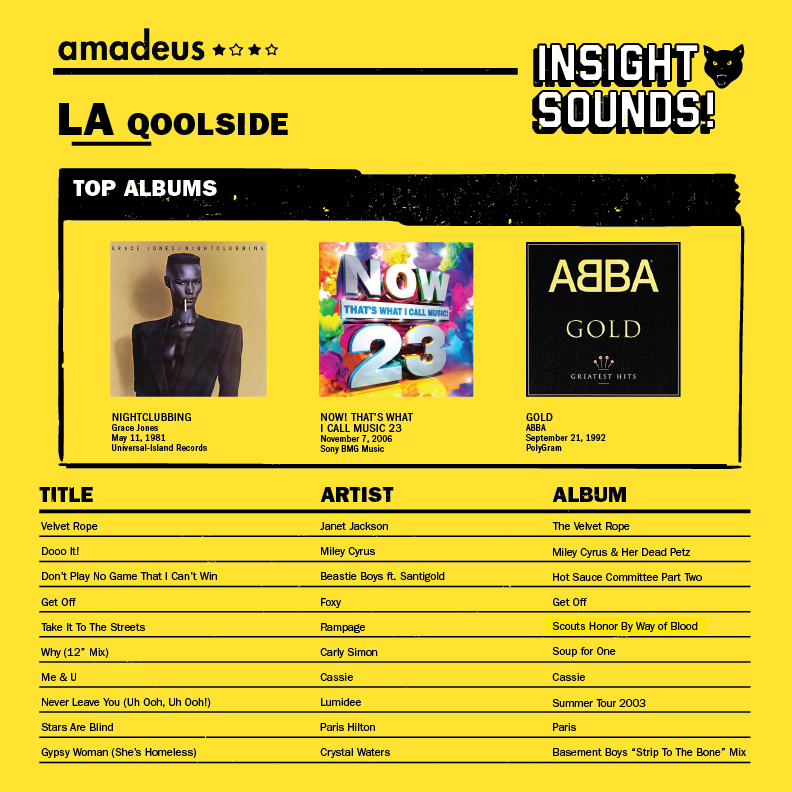 insightsounds_amadeus_final_2017-laqoolside