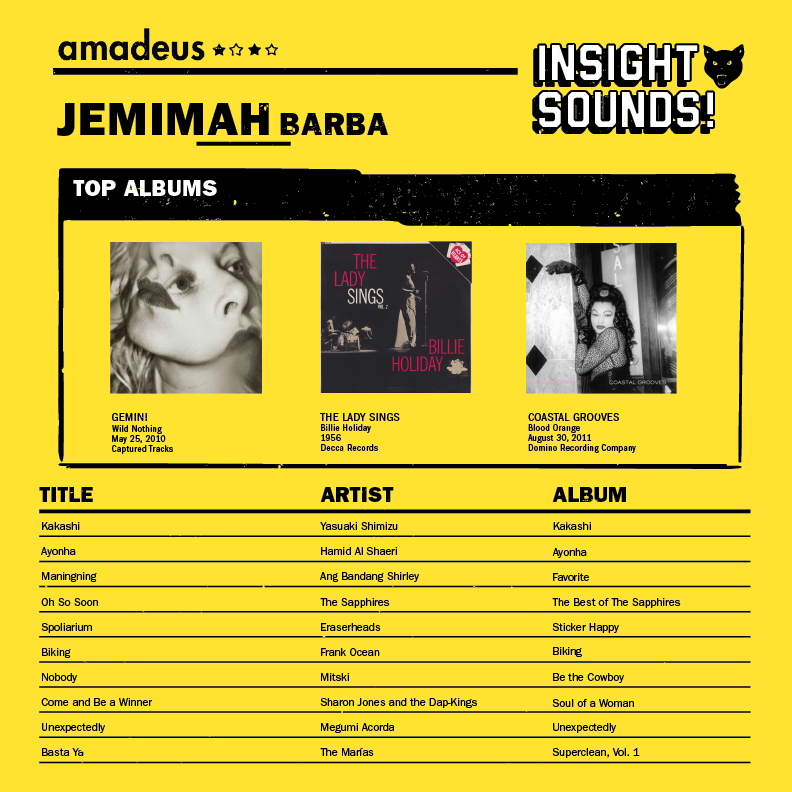 insightsounds_amadeus_final_jemimah-barba
